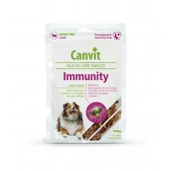 Canvit Immunity
