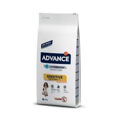 Advance Sensitive Dog