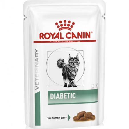 Royal Canin Diabetic